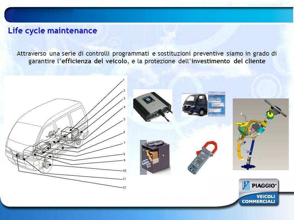 Life cycle maintenance Attraverso una serie di controlli programmati e sostituzioni preventive siamo in grado di garantire lefficienza del veicolo, e