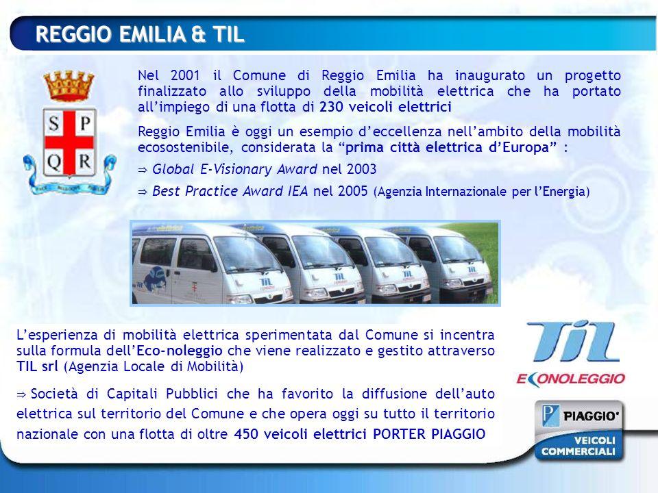 REGGIO EMILIA & TIL Nel 2001 il Comune di Reggio Emilia ha inaugurato un progetto finalizzato allo sviluppo della mobilità elettrica che ha portato al
