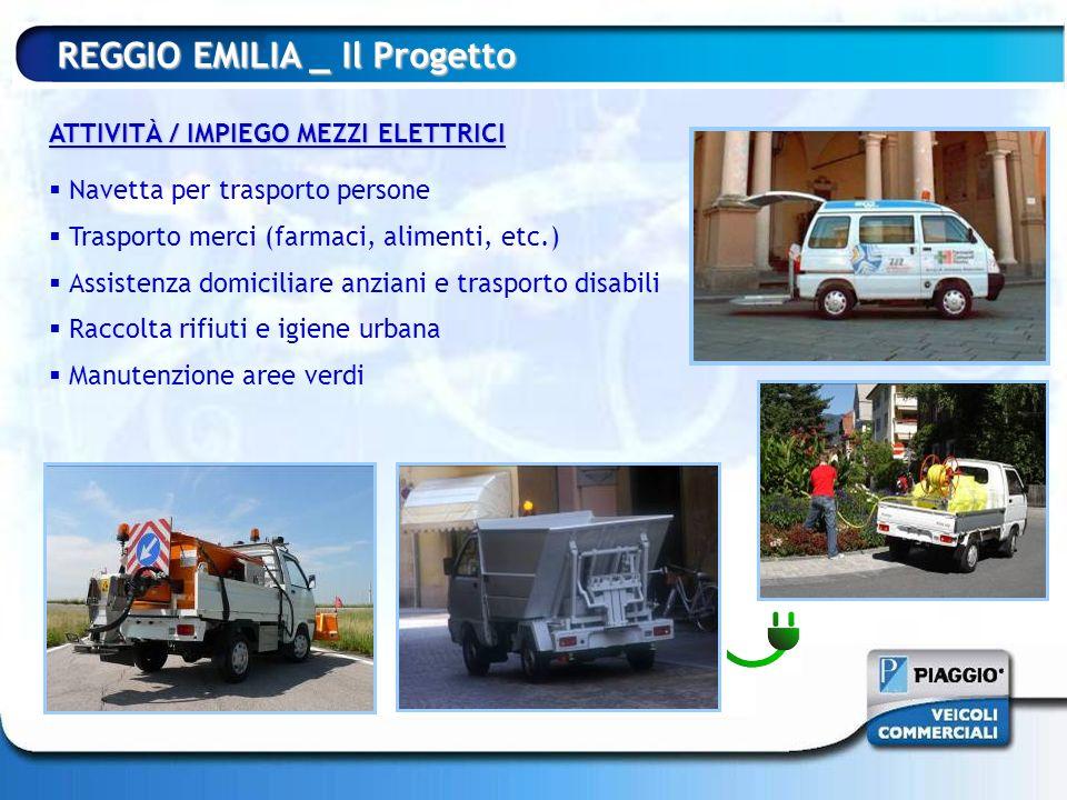REGGIO EMILIA _ Il Progetto ATTIVITÀ / IMPIEGO MEZZI ELETTRICI Navetta per trasporto persone Trasporto merci (farmaci, alimenti, etc.) Assistenza domi