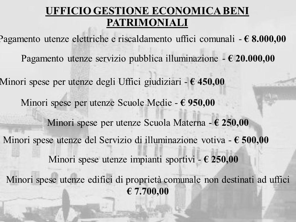 UFFICIO GESTIONE ECONOMICA BENI PATRIMONIALI Pagamento utenze elettriche e riscaldamento uffici comunali - 8.000,00 Pagamento utenze servizio pubblica