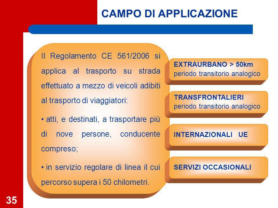 35 CAMPO DI APPLICAZIONE Il Regolamento CE 561/2006 si applica al trasporto su strada effettuato a mezzo di veicoli adibiti al trasporto di viaggiatori: atti, e destinati, a trasportare più di nove persone, conducente compreso; in servizio regolare di linea il cui percorso supera i 50 chilometri.