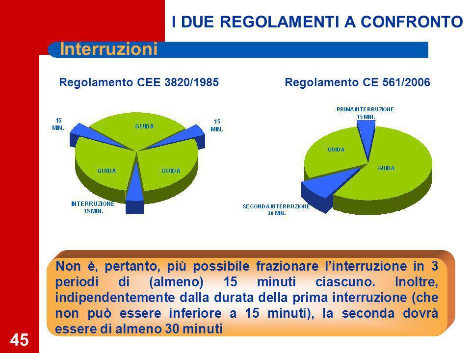 45 Interruzioni Non è, pertanto, più possibile frazionare linterruzione in 3 periodi di (almeno) 15 minuti ciascuno.
