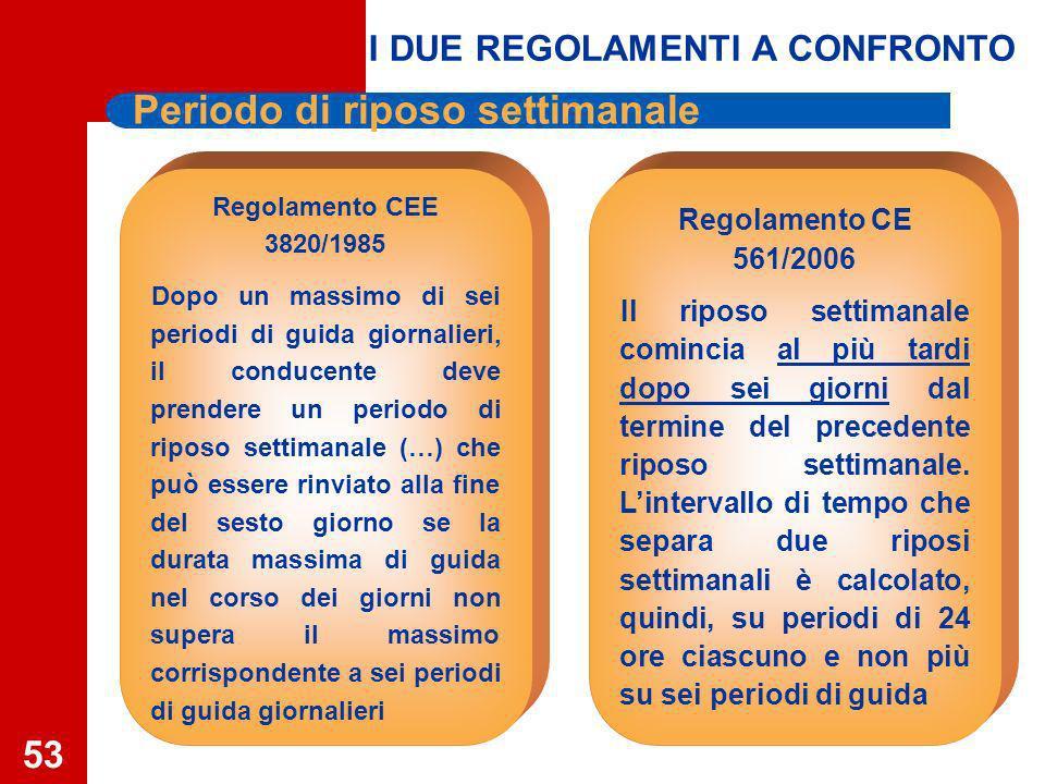 53 Regolamento CE 561/2006 Il riposo settimanale comincia al più tardi dopo sei giorni dal termine del precedente riposo settimanale.