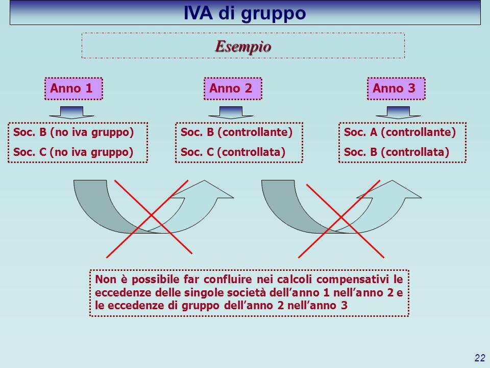 Esempio Soc. B (controllante) Soc. C (controllata) Anno 1Anno 2Anno 3 Soc. B (no iva gruppo) Soc. C (no iva gruppo) Soc. A (controllante) Soc. B (cont