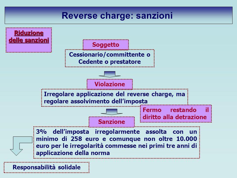 Soggetto Cessionario/committente o Cedente o prestatore Violazione Irregolare applicazione del reverse charge, ma regolare assolvimento dellimposta 3%