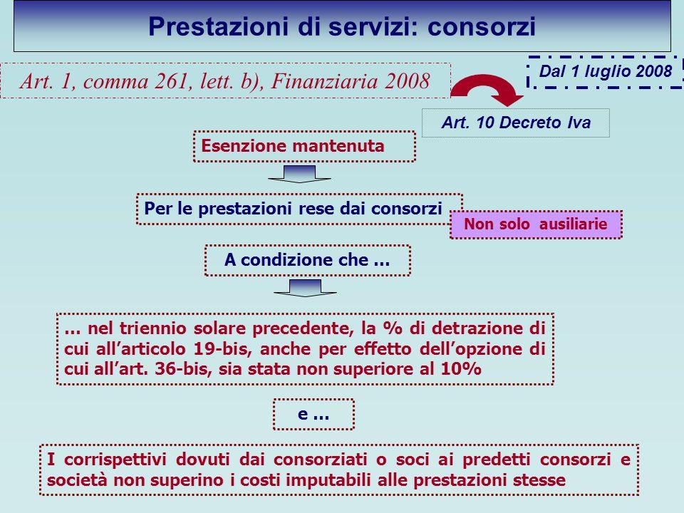 Prestazioni di servizi: consorzi Art. 1, comma 261, lett. b), Finanziaria 2008 Art. 10 Decreto Iva Esenzione mantenuta Per le prestazioni rese dai con
