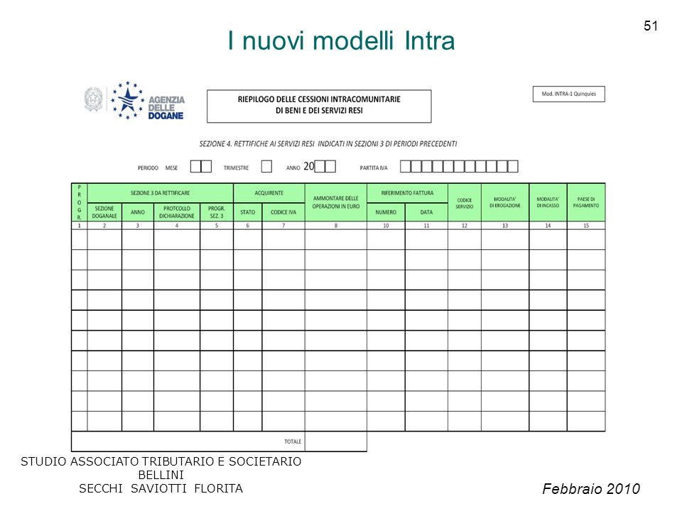 Febbraio 2010 STUDIO ASSOCIATO TRIBUTARIO E SOCIETARIO BELLINI SECCHI SAVIOTTI FLORITA 51 I nuovi modelli Intra
