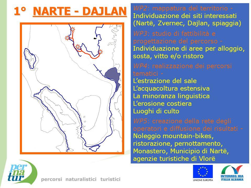 1°NARTE - DAJLAN 1° NARTE - DAJLAN WP2: mappatura del territorio - Individuazione dei siti interessati (Nartë, Zvernec, Dajlan, spiaggia) WP3: studio
