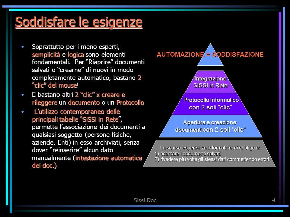 Sissi.Doc4 Soddisfare le esigenze semplicitàlogica 2 clic del mouseSoprattutto per i meno esperti, semplicità e logica sono elementi fondamentali.