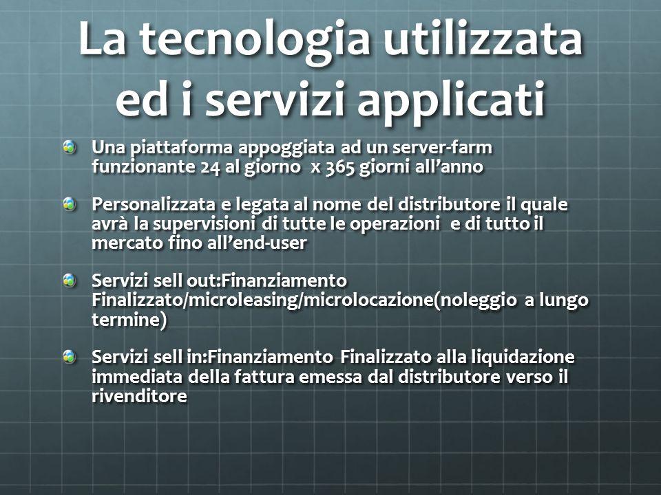 La tecnologia utilizzata ed i servizi applicati Una piattaforma appoggiata ad un server-farm funzionante 24 al giorno x 365 giorni allanno Personalizz