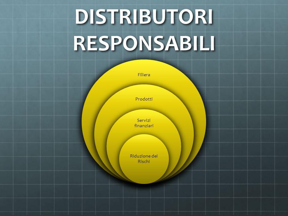 La Mission B2F Creazione e gestione piattaforma StarTradeFinancial Supervisione delloperatività e gestione dell informazione ai rivenditori Distributore Vantaggi e benefici riflessi su tutto il canale fino allend user
