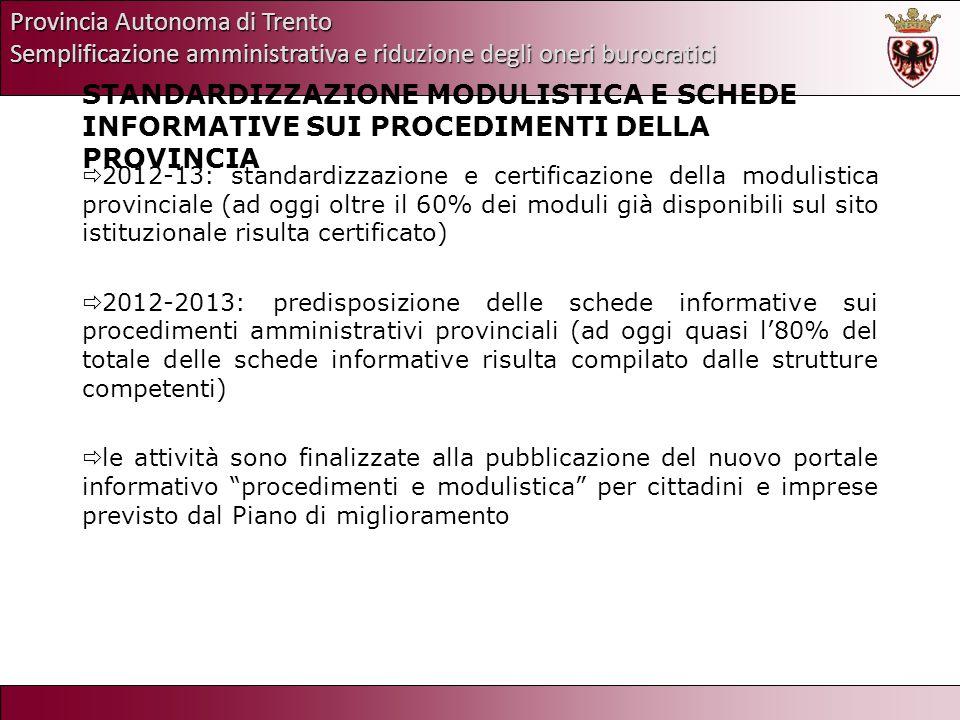 Provincia Autonoma di Trento Semplificazione amministrativa e riduzione degli oneri burocratici STANDARDIZZAZIONE MODULISTICA E SCHEDE INFORMATIVE SUI