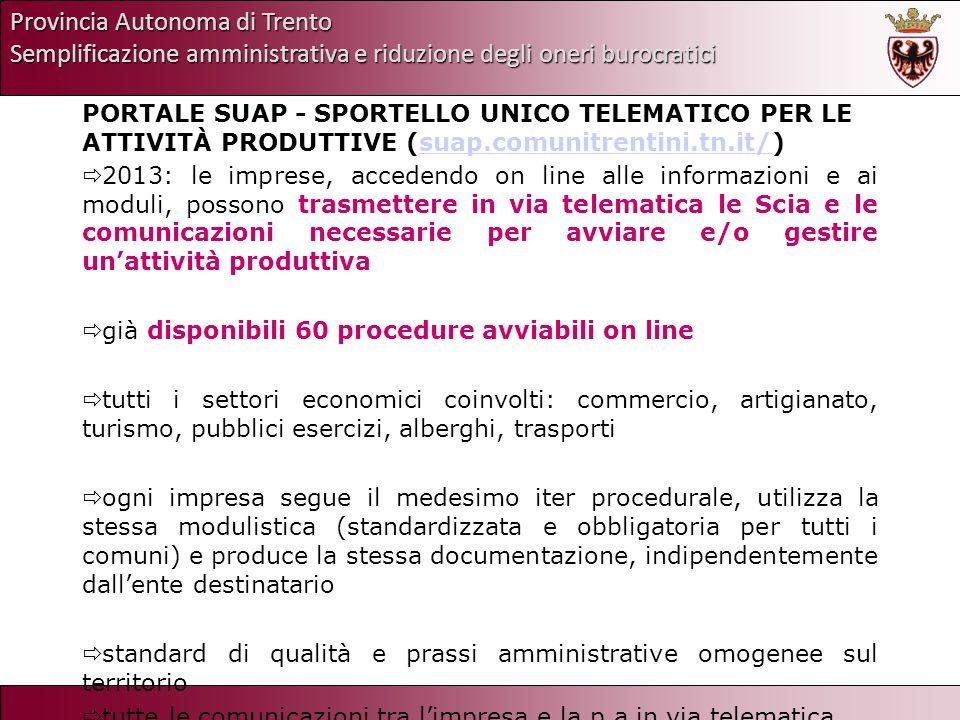 Provincia Autonoma di Trento Semplificazione amministrativa e riduzione degli oneri burocratici PORTALE SUAP - SPORTELLO UNICO TELEMATICO PER LE ATTIV