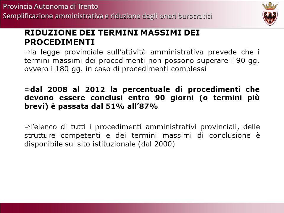 Provincia Autonoma di Trento Semplificazione amministrativa e riduzione degli oneri burocratici Termini dei procedimenti pari o inferiori a 90 gg.