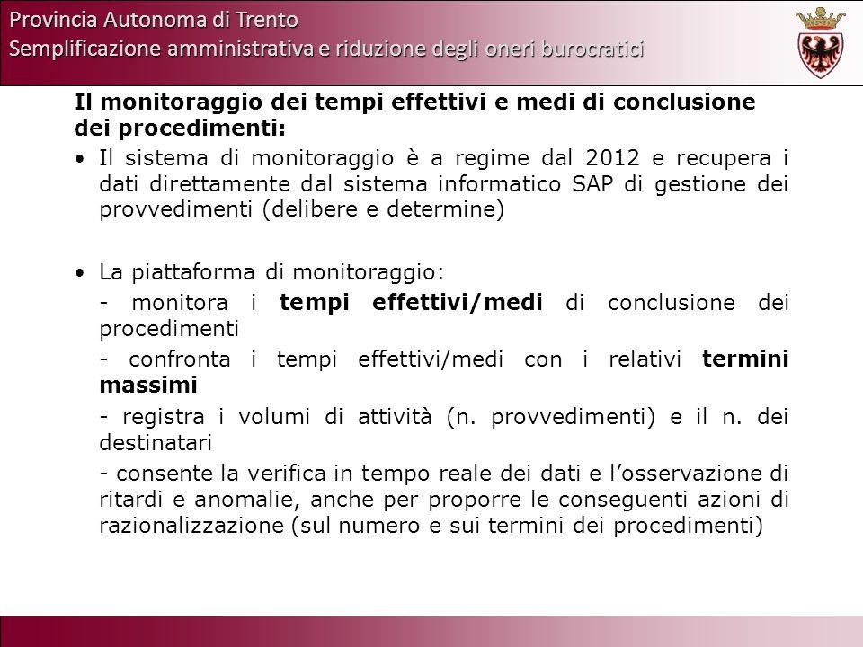 Provincia Autonoma di Trento Semplificazione amministrativa e riduzione degli oneri burocratici Il monitoraggio dei tempi effettivi e medi di conclusi