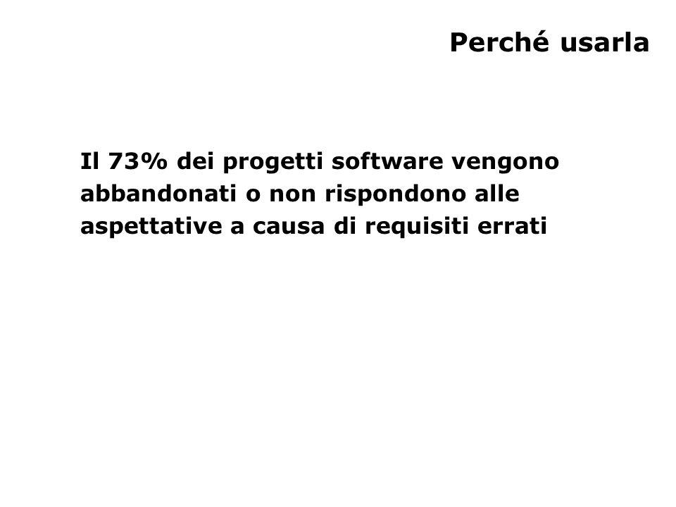 Perché usarla Il 73% dei progetti software vengono abbandonati o non rispondono alle aspettative a causa di requisiti errati