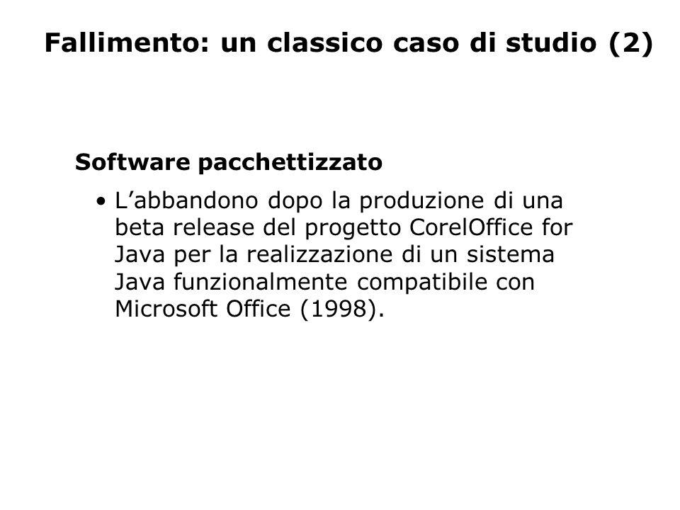 Fallimento: un classico caso di studio (2) Software pacchettizzato Labbandono dopo la produzione di una beta release del progetto CorelOffice for Java per la realizzazione di un sistema Java funzionalmente compatibile con Microsoft Office (1998).