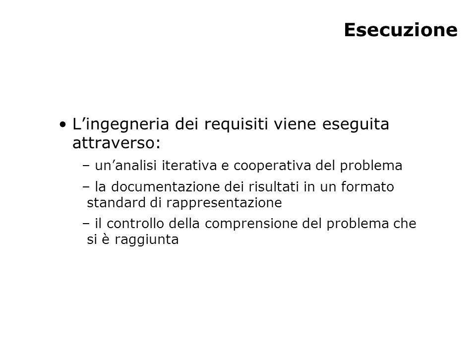Esecuzione Lingegneria dei requisiti viene eseguita attraverso: – unanalisi iterativa e cooperativa del problema – la documentazione dei risultati in un formato standard di rappresentazione – il controllo della comprensione del problema che si è raggiunta