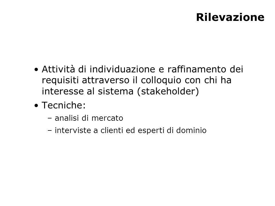 Rilevazione Attività di individuazione e raffinamento dei requisiti attraverso il colloquio con chi ha interesse al sistema (stakeholder) Tecniche: – analisi di mercato – interviste a clienti ed esperti di dominio