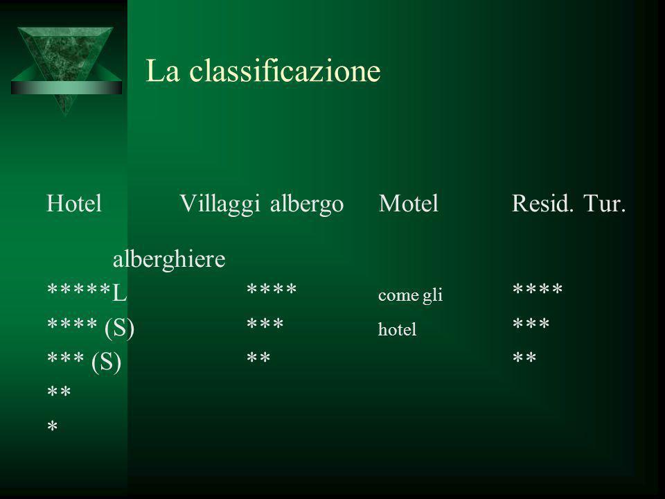 La classificazione Hotel Villaggi albergoMotel Resid. Tur. alberghiere *****L**** come gli **** **** (S)*** hotel *** *** (S)**** ** *