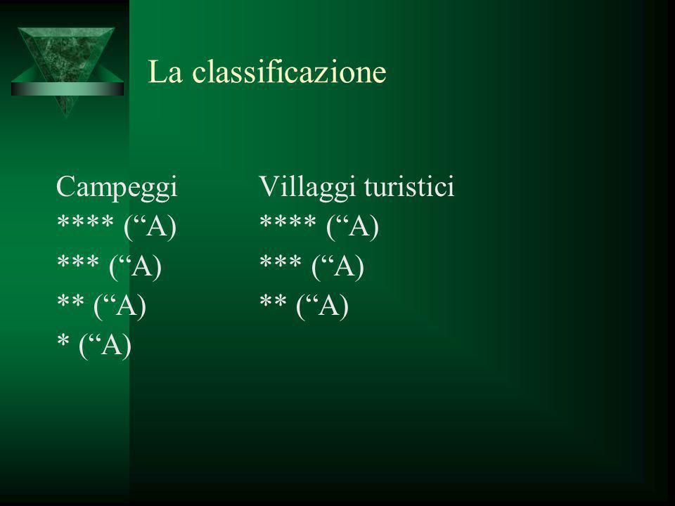 Strutture ricettive non classificabili Alloggi agro-turistici Affittacamere Case per ferie Case e app.