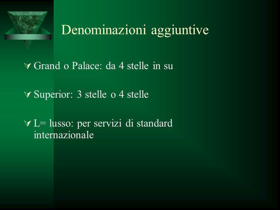 Denominazioni aggiuntive Grand o Palace: da 4 stelle in su Superior: 3 stelle o 4 stelle L= lusso: per servizi di standard internazionale