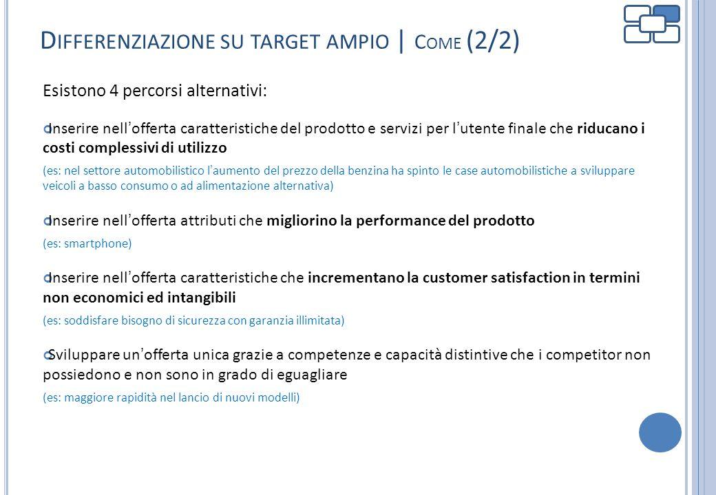 D IFFERENZIAZIONE SU TARGET AMPIO | C OME (2/2) Esistono 4 percorsi alternativi: Inserire nellofferta caratteristiche del prodotto e servizi per luten