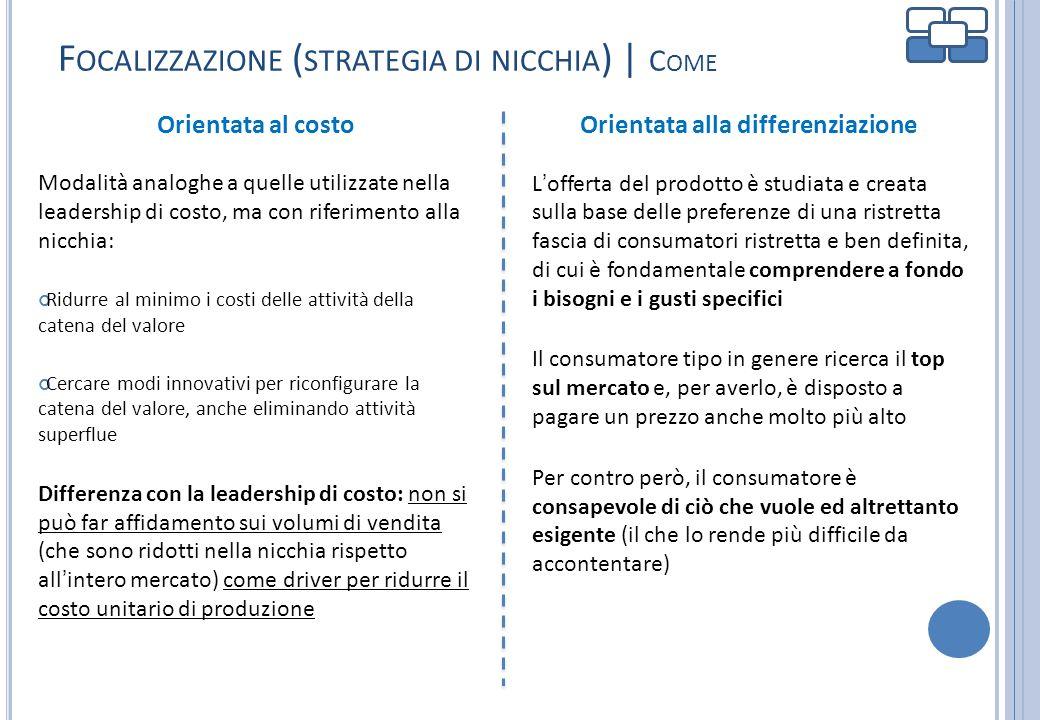 F OCALIZZAZIONE ( STRATEGIA DI NICCHIA ) | C OME Orientata al costoOrientata alla differenziazione Modalità analoghe a quelle utilizzate nella leaders
