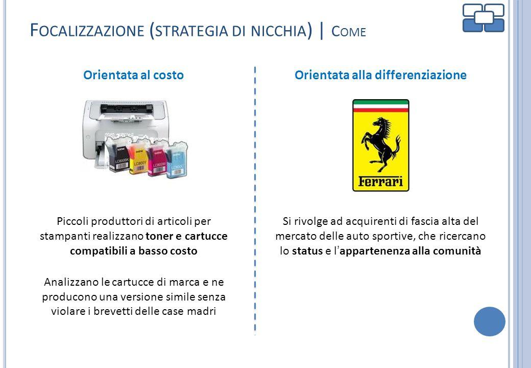 F OCALIZZAZIONE ( STRATEGIA DI NICCHIA ) | C OME Orientata al costoOrientata alla differenziazione Piccoli produttori di articoli per stampanti realiz
