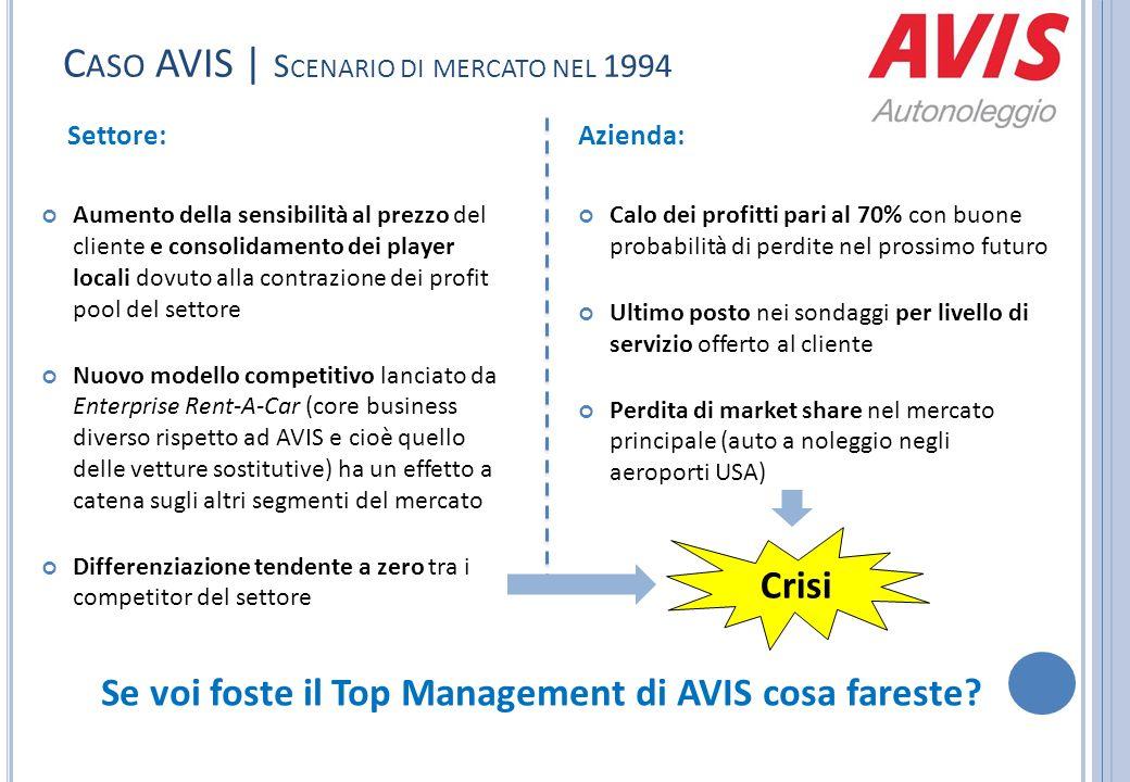 C ASO AVIS | S CENARIO DI MERCATO NEL 1994 Settore: Aumento della sensibilità al prezzo del cliente e consolidamento dei player locali dovuto alla con