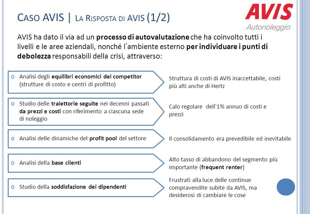 C ASO AVIS | L A R ISPOSTA DI AVIS (1/2) AVIS ha dato il via ad un processo di autovalutazione che ha coinvolto tutti i livelli e le aree aziendali, n