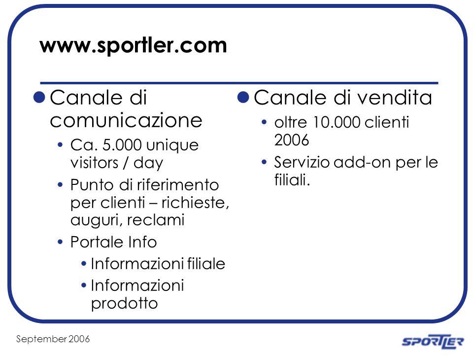 September 2006 www.sportler.com Canale di comunicazione Ca.