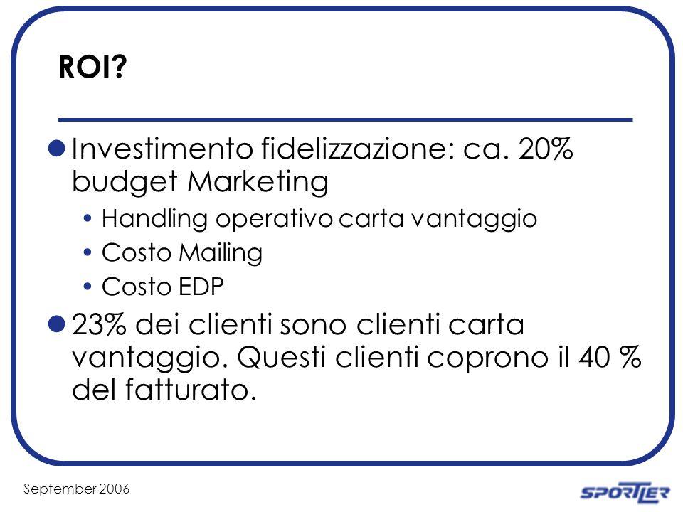 September 2006 ROI. Investimento fidelizzazione: ca.