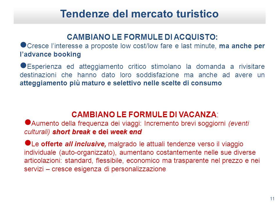 11 Tendenze del mercato turistico CAMBIANO LE FORMULE DI ACQUISTO: Cresce linteresse a proposte low cost/low fare e last minute, ma anche per ladvance