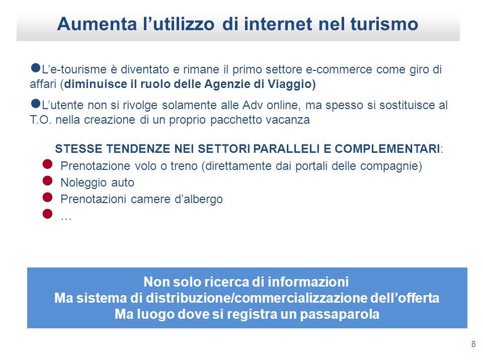 8 Aumenta lutilizzo di internet nel turismo Le-tourisme è diventato e rimane il primo settore e-commerce come giro di affari (diminuisce il ruolo dell