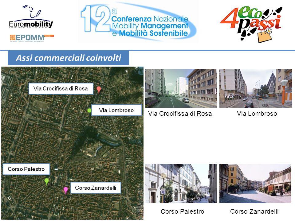 Assi commerciali coinvolti Via Crocifissa di RosaVia Lombroso Corso PalestroCorso Zanardelli