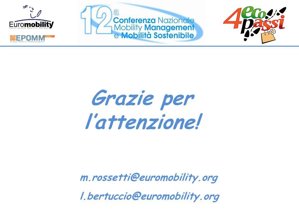 Grazie per lattenzione! m.rossetti@euromobility.org l.bertuccio@euromobility.org