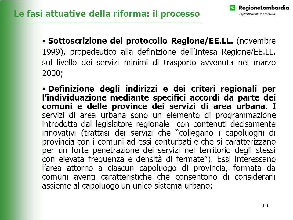 10 Sottoscrizione del protocollo Regione/EE.LL. (novembre 1999), propedeutico alla definizione dellIntesa Regione/EE.LL. sul livello dei servizi minim