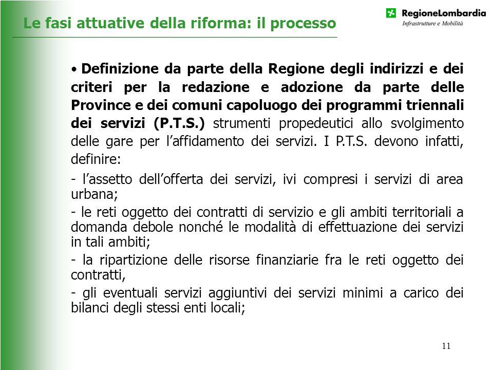 11 Definizione da parte della Regione degli indirizzi e dei criteri per la redazione e adozione da parte delle Province e dei comuni capoluogo dei pro
