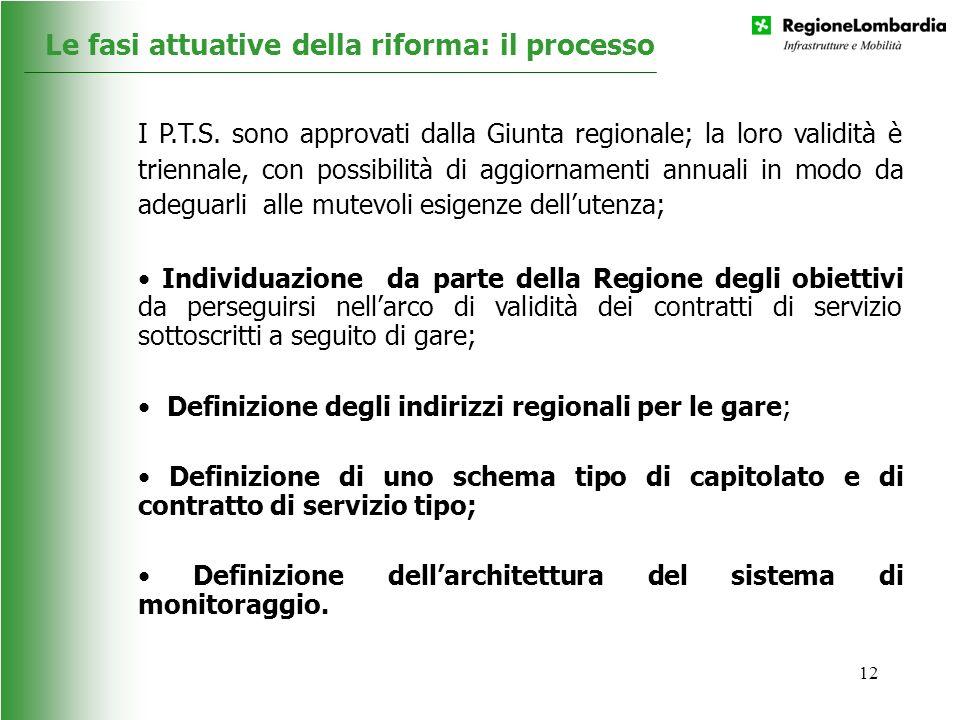 12 I P.T.S. sono approvati dalla Giunta regionale; la loro validità è triennale, con possibilità di aggiornamenti annuali in modo da adeguarli alle mu