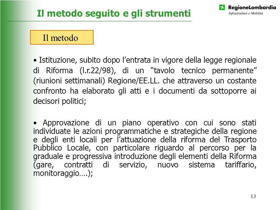 13 Istituzione, subito dopo lentrata in vigore della legge regionale di Riforma (l.r.22/98), di un tavolo tecnico permanente (riunioni settimanali) Re