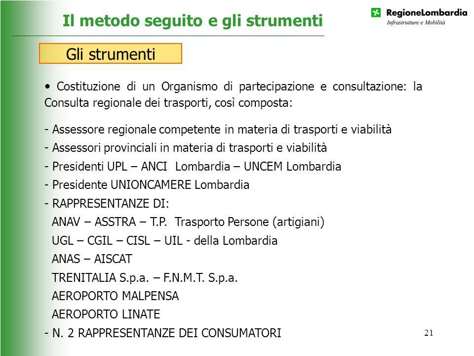 21 Costituzione di un Organismo di partecipazione e consultazione: la Consulta regionale dei trasporti, così composta: - Assessore regionale competent