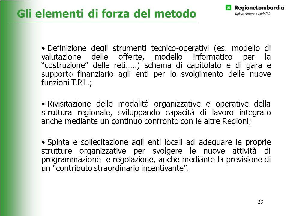 23 Definizione degli strumenti tecnico-operativi (es. modello di valutazione delle offerte, modello informatico per la costruzione delle reti…..) sche