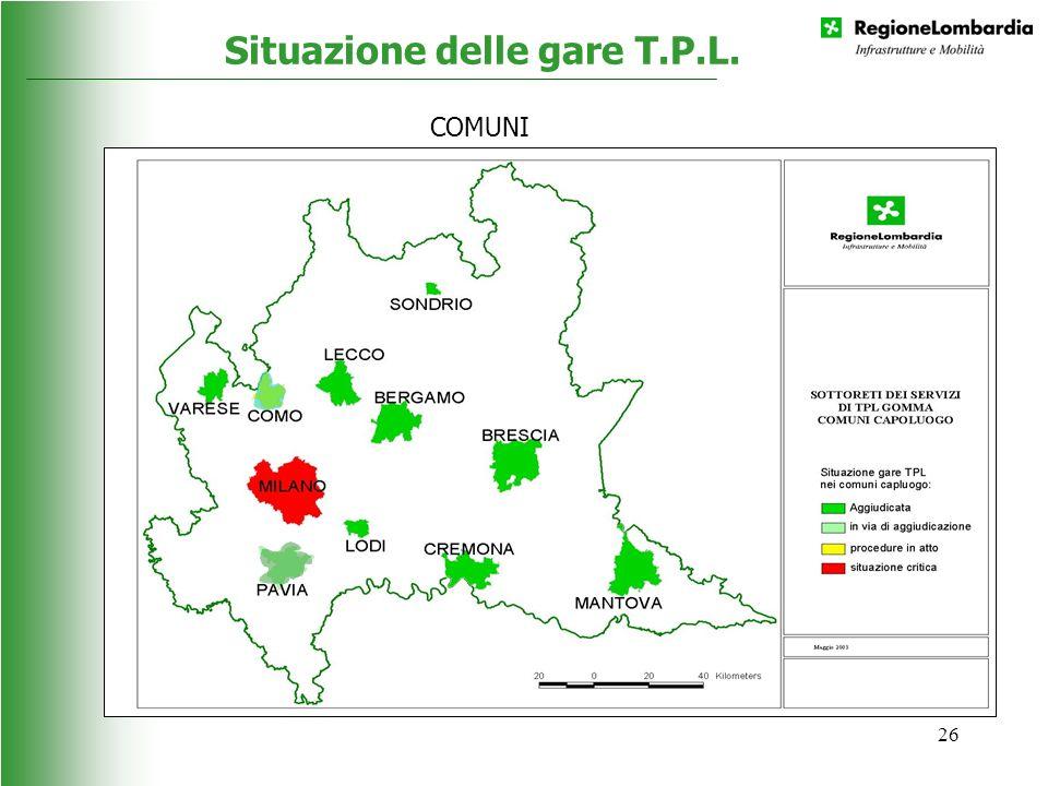 26 Situazione delle gare T.P.L. COMUNI