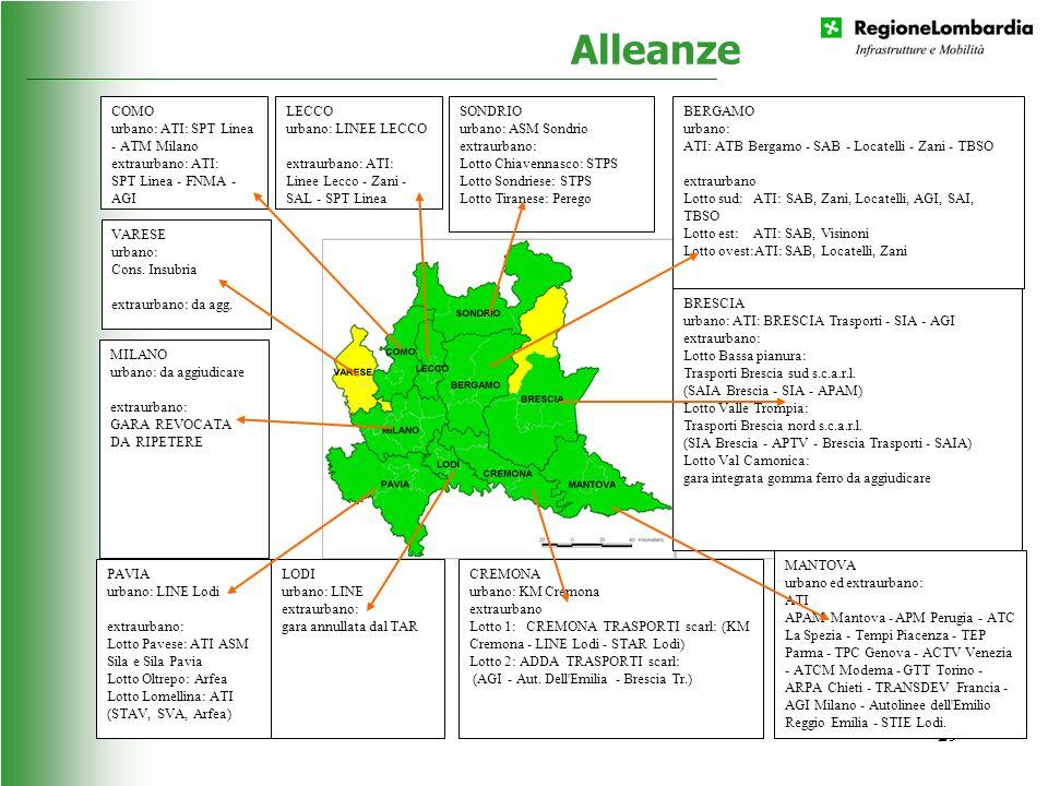 29 Alleanze COMO urbano: ATI: SPT Linea - ATM Milano extraurbano: ATI: SPT Linea - FNMA - AGI LECCO urbano: LINEE LECCO extraurbano: ATI: Linee Lecco