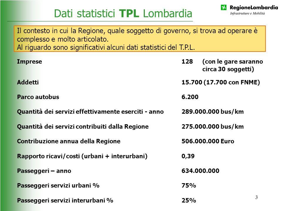 34 Le future azioni regionali NUOVO ACCORDO TAVOLO DI LAVORO REGIONE/ENTI LOCALI Per i servizi minimi di trasporto pubblico locale con gli EE.LL.