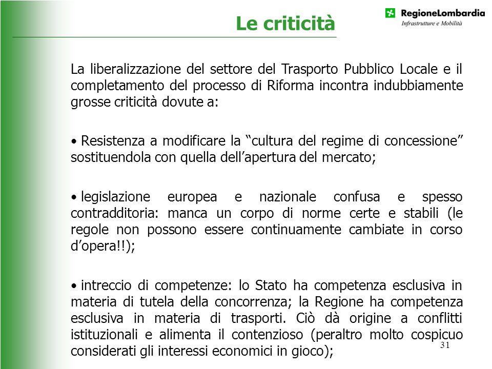 31 La liberalizzazione del settore del Trasporto Pubblico Locale e il completamento del processo di Riforma incontra indubbiamente grosse criticità do