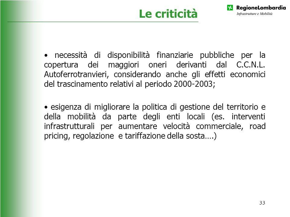 33 necessità di disponibilità finanziarie pubbliche per la copertura dei maggiori oneri derivanti dal C.C.N.L. Autoferrotranvieri, considerando anche