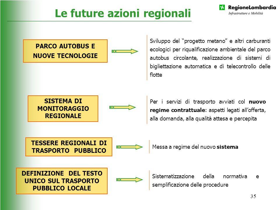 35 Le future azioni regionali PARCO AUTOBUS E NUOVE TECNOLOGIE Sviluppo del progetto metano e altri carburanti ecologici per riqualificazione ambienta