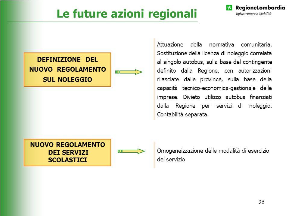 36 Le future azioni regionali DEFINIZIONE DEL NUOVO REGOLAMENTO SUL NOLEGGIO Attuazione della normativa comunitaria. Sostituzione della licenza di nol